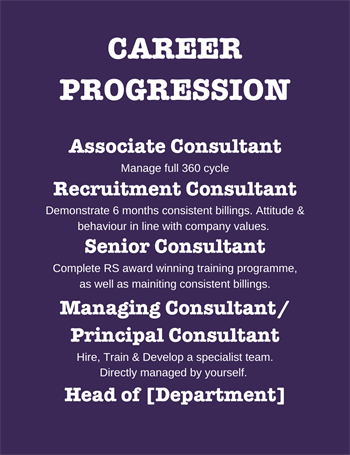 Copy Of Career Progression